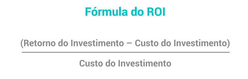 Ilustração gráfica da formula de calculo do retorno de investimento em sustentabilidade na confecção.